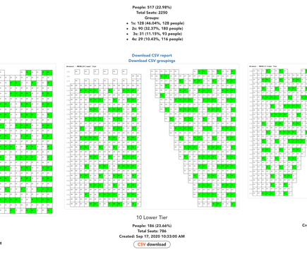 seating assessment output