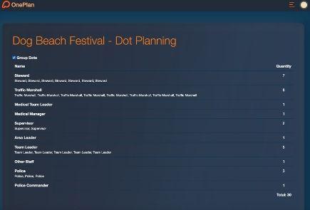 Dot planning summary