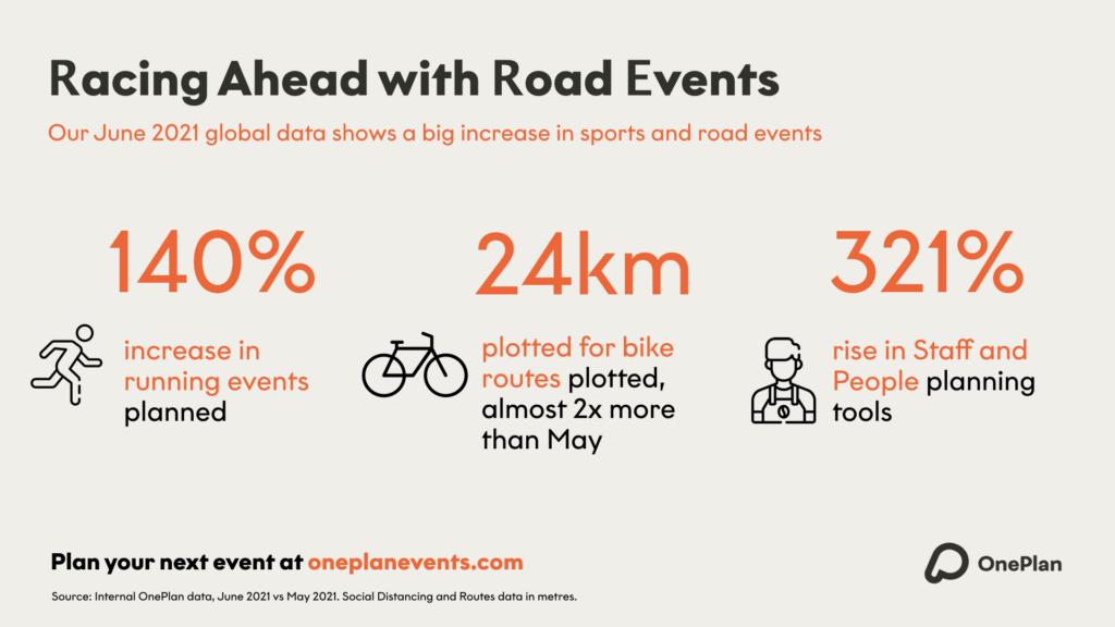 OnePlan June 2021 data graphic